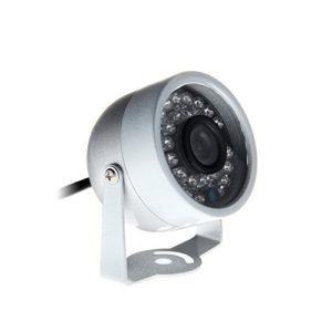Indoor Kameras