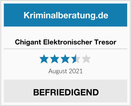 Chigant Elektronischer Tresor Test