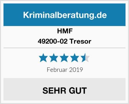 HMF 49200-02 Tresor Test
