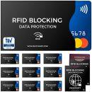 Blockard RFID Blocking NFC Schutzhüllen (12 Stück)